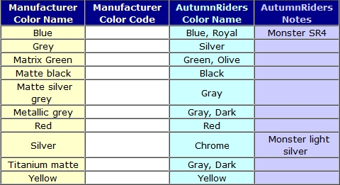 Manufacturer Color Cross Reference